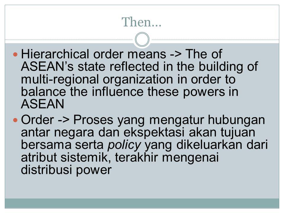 Cont'd..Wahyu: bagaimana state of.. Dgn melihat pada kondisi masa lalu..
