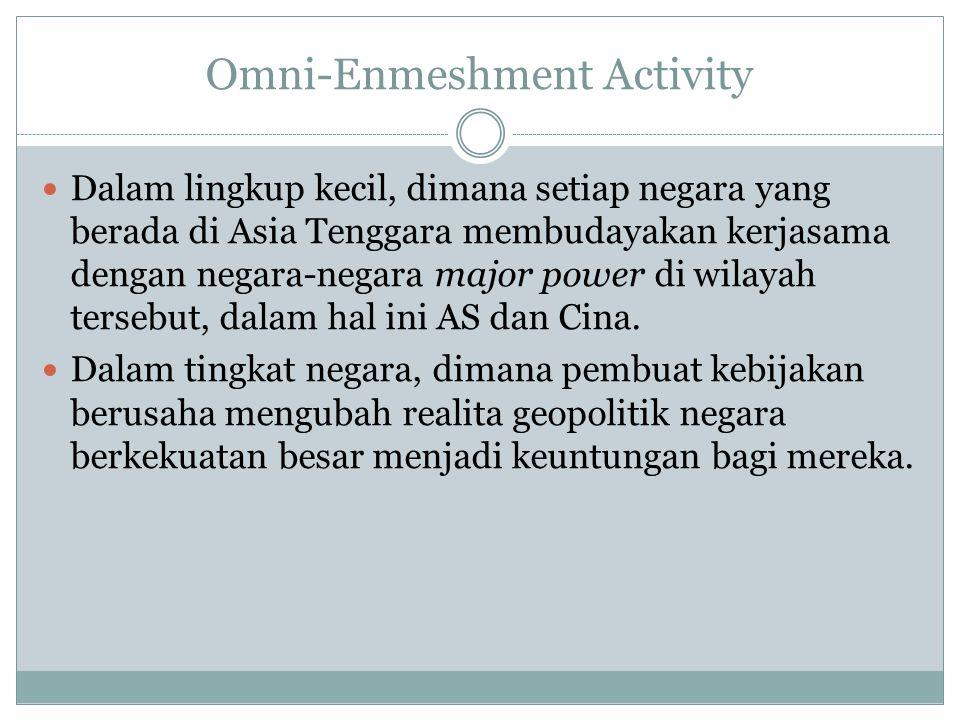 Omni-Enmeshment Activity Dalam lingkup kecil, dimana setiap negara yang berada di Asia Tenggara membudayakan kerjasama dengan negara-negara major powe