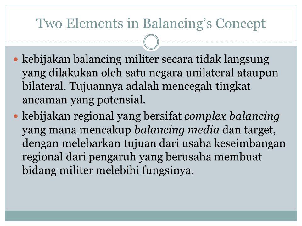 Two Elements in Balancing's Concept kebijakan balancing militer secara tidak langsung yang dilakukan oleh satu negara unilateral ataupun bilateral. Tu