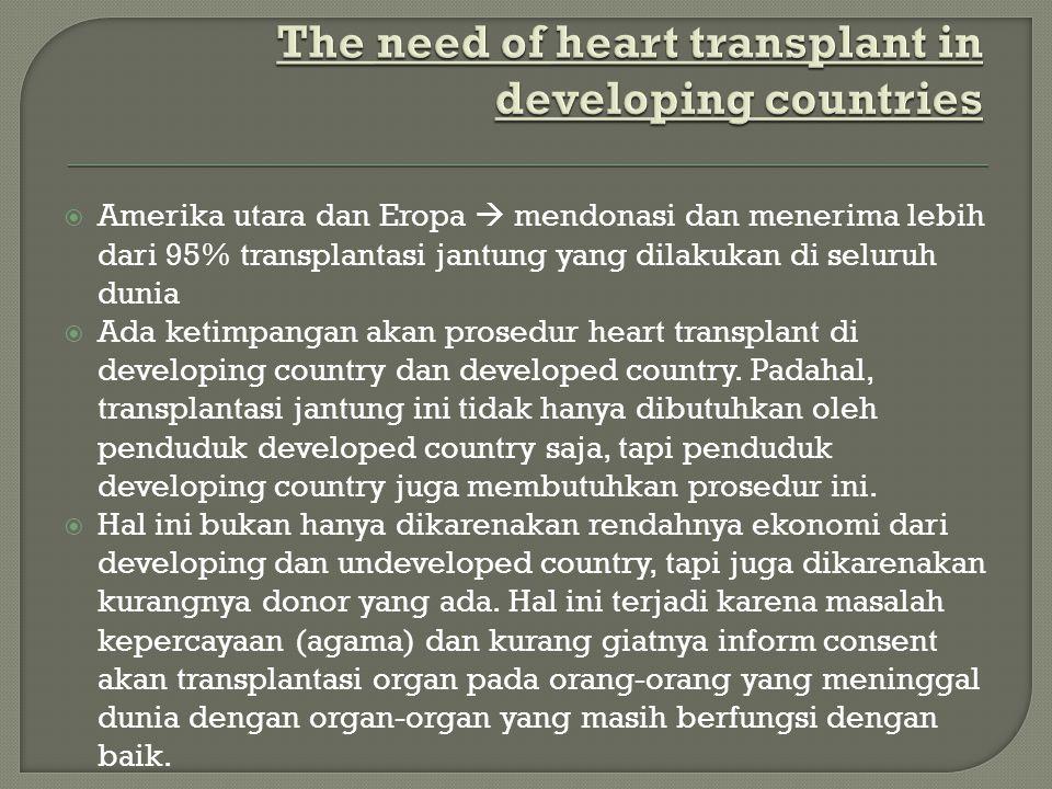  Amerika utara dan Eropa  mendonasi dan menerima lebih dari 95% transplantasi jantung yang dilakukan di seluruh dunia  Ada ketimpangan akan prosedur heart transplant di developing country dan developed country.