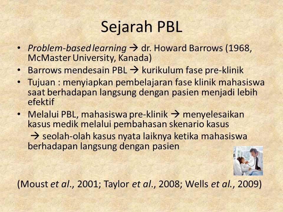 Sejarah PBL Problem-based learning  dr.