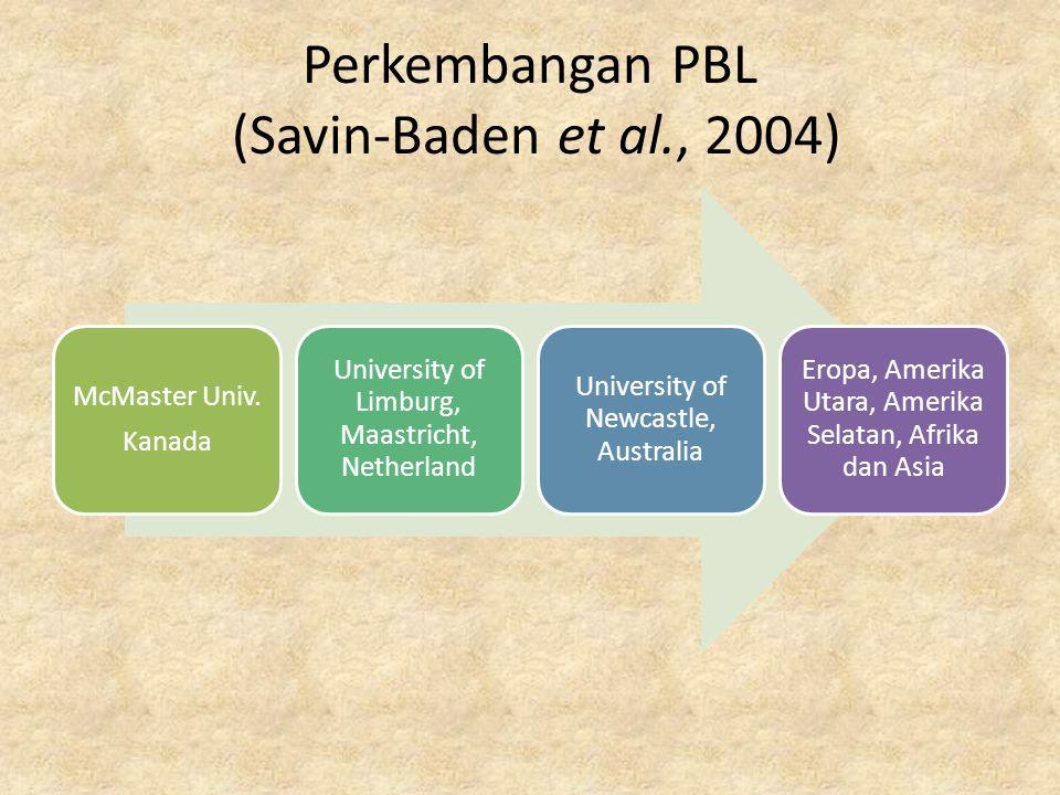 Prinsip Pembelajaran dalam PBL (Dolmans et al., 2005) 1.Pembelajaran adalah suatu proses konstruktif 2.Pembelajaran adalah suatu proses yang dimotori oleh keinginan dari dalam diri sendiri 3.Pembelajaran terjadi dalam suatu proses kolaborasi 4.Pembelajaran diberikan kontekstual