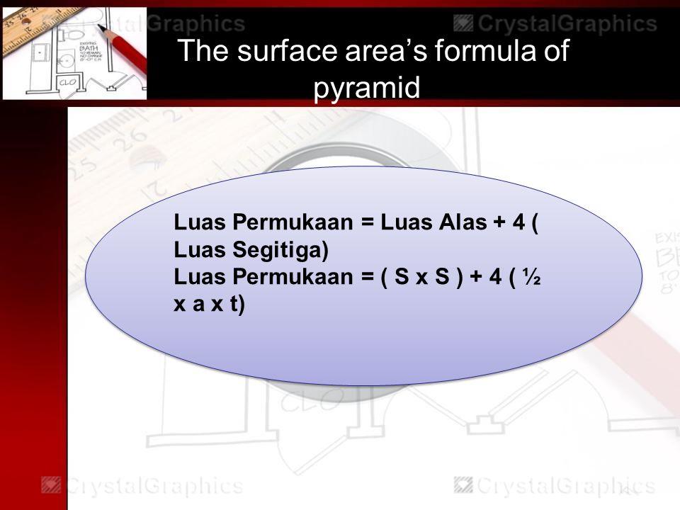 The surface area's formula of pyramid Luas Permukaan = Luas Alas + 4 ( Luas Segitiga) Luas Permukaan = ( S x S ) + 4 ( ½ x a x t) Luas Permukaan = Luas Alas + 4 ( Luas Segitiga) Luas Permukaan = ( S x S ) + 4 ( ½ x a x t)