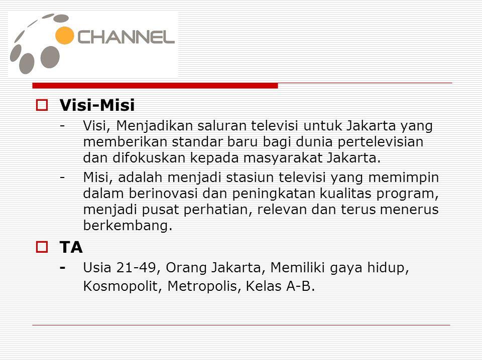  Visi-Misi -Visi, Menjadikan saluran televisi untuk Jakarta yang memberikan standar baru bagi dunia pertelevisian dan difokuskan kepada masyarakat Ja