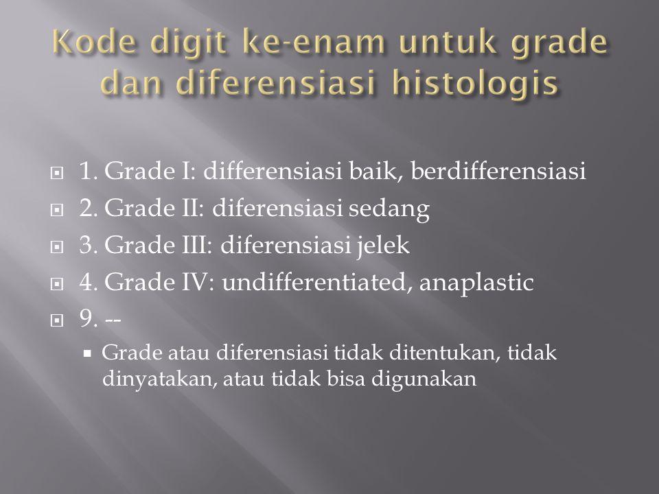  1. Grade I: differensiasi baik, berdifferensiasi  2. Grade II: diferensiasi sedang  3. Grade III: diferensiasi jelek  4. Grade IV: undifferentiat