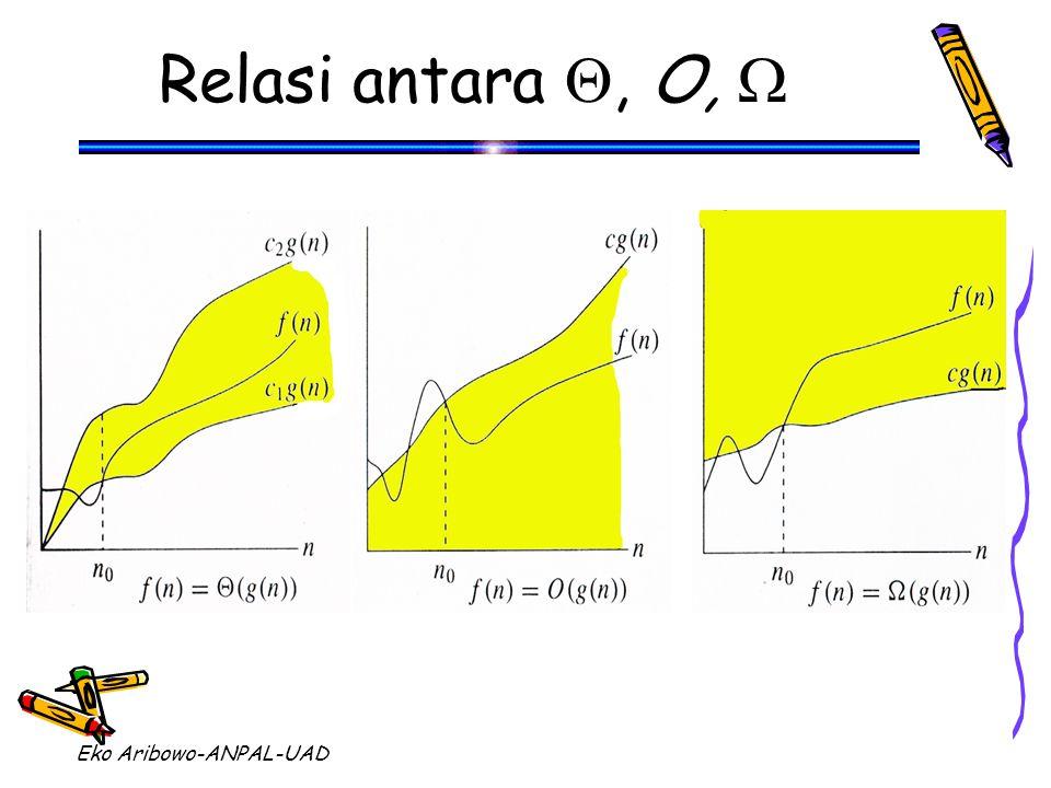 Eko Aribowo-ANPAL-UAD Relasi antara , O, 