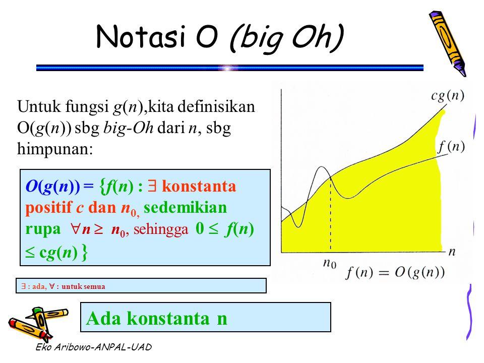 Eko Aribowo-ANPAL-UAD Notasi O (big Oh) Untuk fungsi g(n),kita definisikan O(g(n)) sbg big-Oh dari n, sbg himpunan: O(g(n)) = { f(n) :  konstanta positif c dan n 0, sedemikian rupa  n  n 0, sehingga 0  f(n)  cg(n) } Ada konstanta n  : ada,  : untuk semua