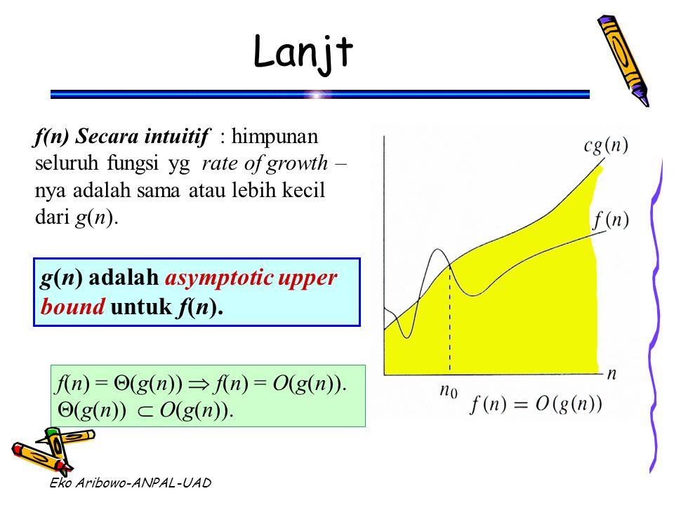 Eko Aribowo-ANPAL-UAD Lanjt f(n) Secara intuitif : himpunan seluruh fungsi yg rate of growth – nya adalah sama atau lebih kecil dari g(n). g(n) adalah