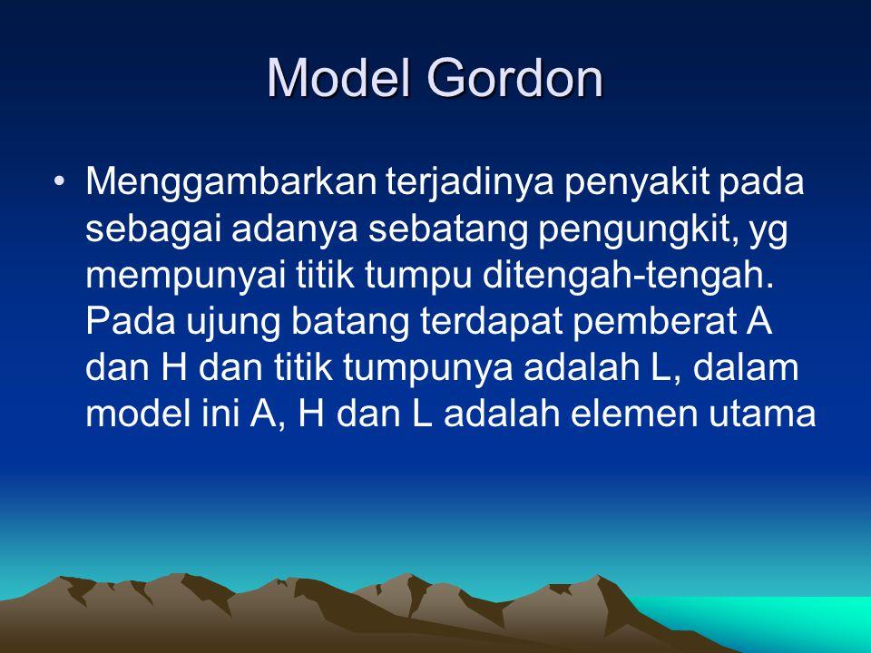 Model Gordon Menggambarkan terjadinya penyakit pada sebagai adanya sebatang pengungkit, yg mempunyai titik tumpu ditengah-tengah. Pada ujung batang te