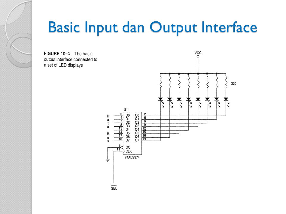 Basic Input dan Output Interface