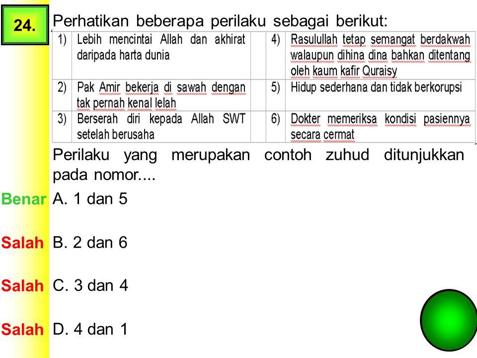 23. Perhatikan beberapa perilaku sebagai berikut: Perilaku yang merupakan contoh kerja keras ditunjukkan pada nomor.... A. 1 dan 6 Salah Benar B. 2 da
