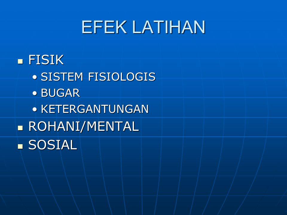 EFEK LATIHAN FISIK FISIK SISTEM FISIOLOGISSISTEM FISIOLOGIS BUGARBUGAR KETERGANTUNGANKETERGANTUNGAN ROHANI/MENTAL ROHANI/MENTAL SOSIAL SOSIAL