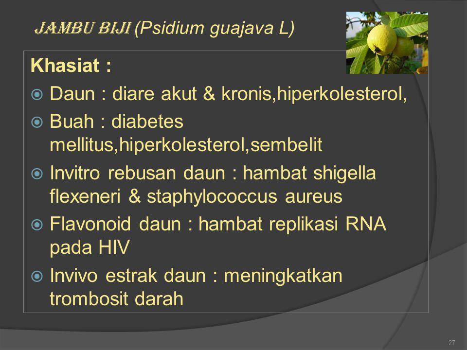 Khasiat :  Daun : diare akut & kronis,hiperkolesterol,  Buah : diabetes mellitus,hiperkolesterol,sembelit  Invitro rebusan daun : hambat shigella f