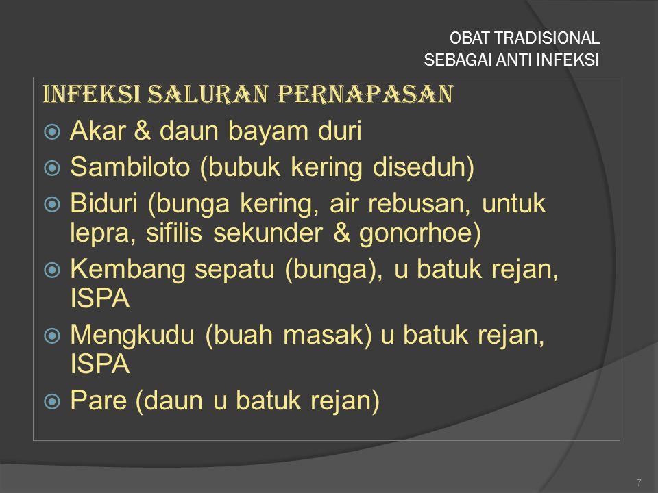TUGAS BACA  Nangka  Daun sirih  Pinang  Pare  Alang-alang  Kamboja Atlas Tumbuhan Obat Indonesia, dr.