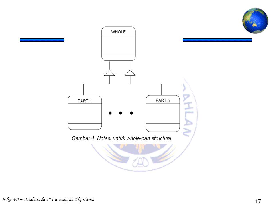 Eko AB – Analisis dan Perancangan Algoritma 17
