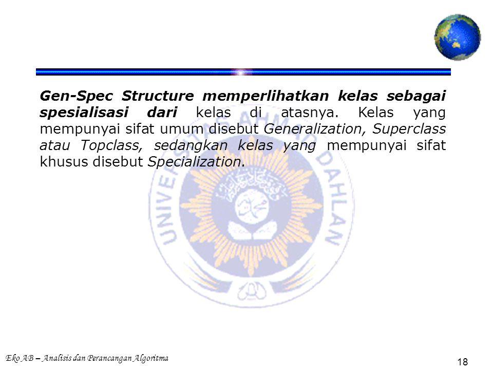 Eko AB – Analisis dan Perancangan Algoritma 18 Gen-Spec Structure memperlihatkan kelas sebagai spesialisasi dari kelas di atasnya. Kelas yang mempunya