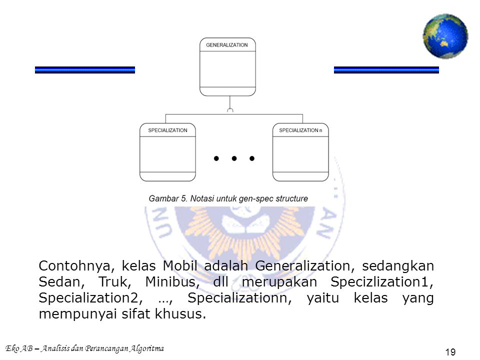 Eko AB – Analisis dan Perancangan Algoritma 19 Contohnya, kelas Mobil adalah Generalization, sedangkan Sedan, Truk, Minibus, dll merupakan Specizlization1, Specialization2, …, Specializationn, yaitu kelas yang mempunyai sifat khusus.