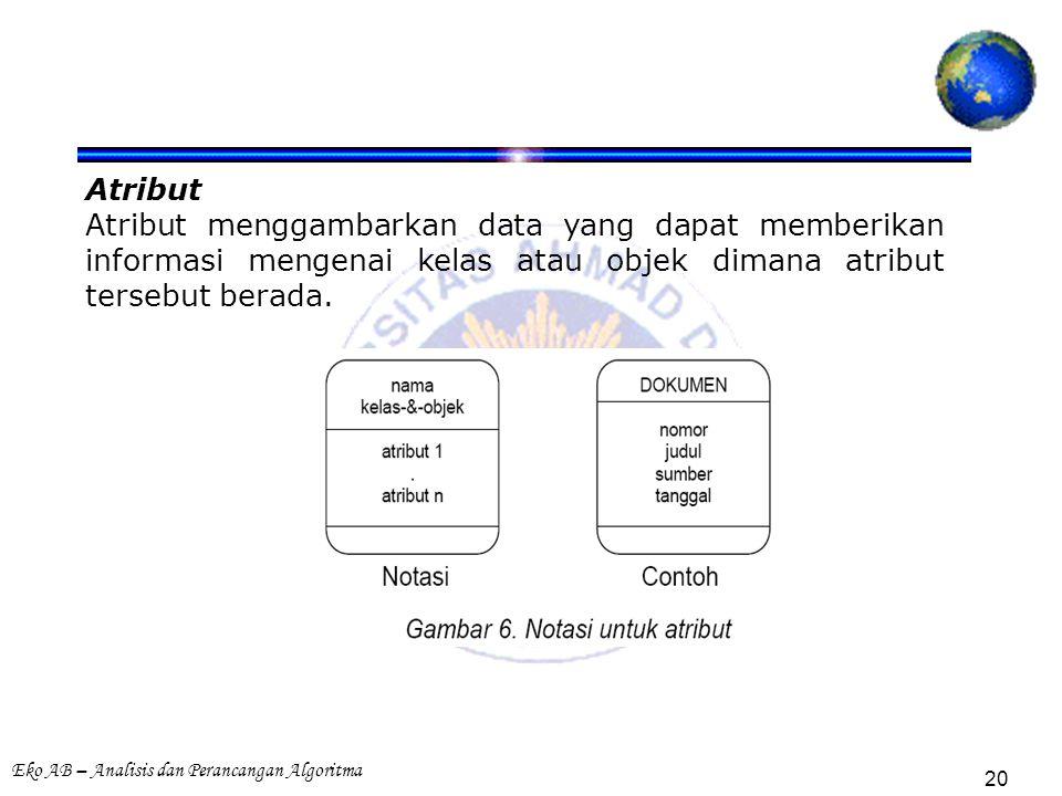 Eko AB – Analisis dan Perancangan Algoritma 20 Atribut Atribut menggambarkan data yang dapat memberikan informasi mengenai kelas atau objek dimana atribut tersebut berada.