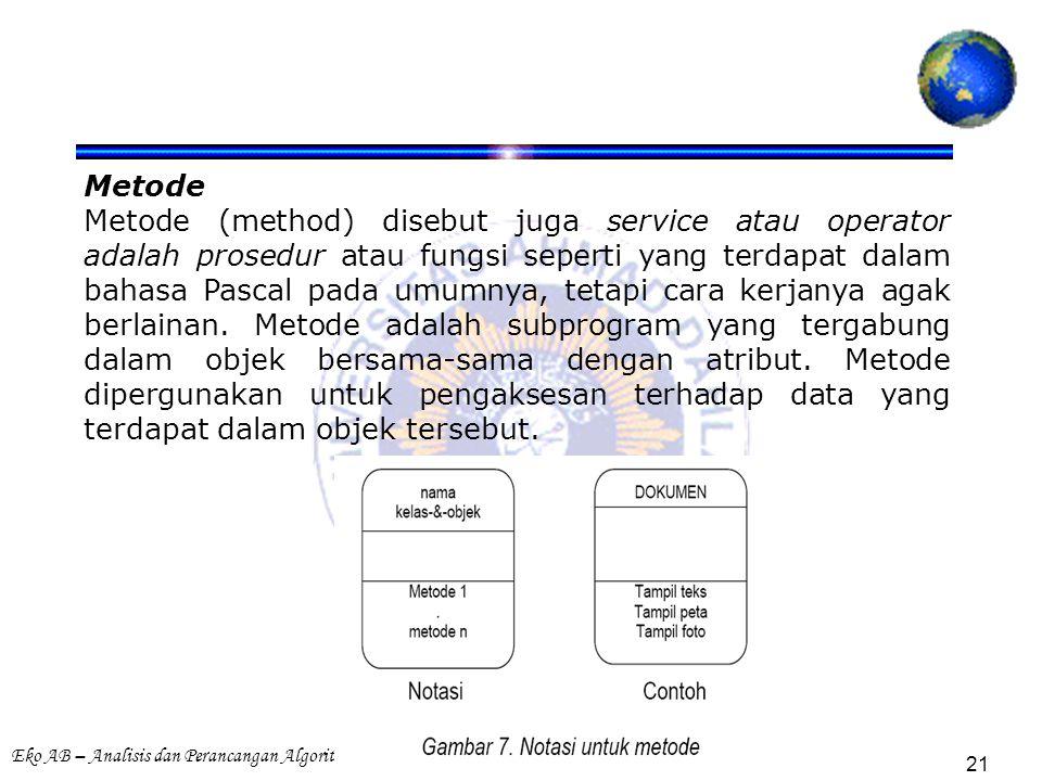 Eko AB – Analisis dan Perancangan Algoritma 21 Metode Metode (method) disebut juga service atau operator adalah prosedur atau fungsi seperti yang terdapat dalam bahasa Pascal pada umumnya, tetapi cara kerjanya agak berlainan.