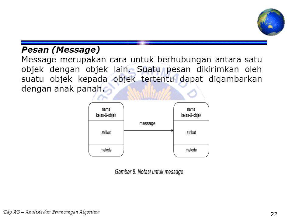 Eko AB – Analisis dan Perancangan Algoritma 22 Pesan (Message) Message merupakan cara untuk berhubungan antara satu objek dengan objek lain. Suatu pes