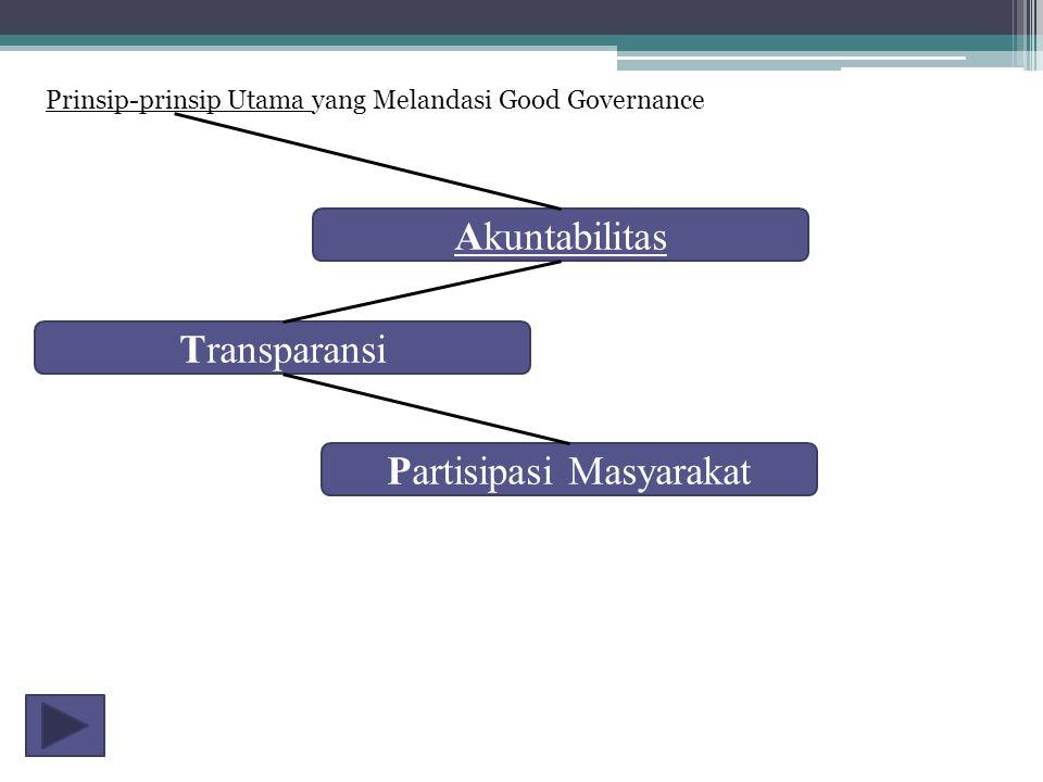 Akuntabilitas Transparansi Partisipasi Masyarakat Prinsip-prinsip Utama yang Melandasi Good Governance