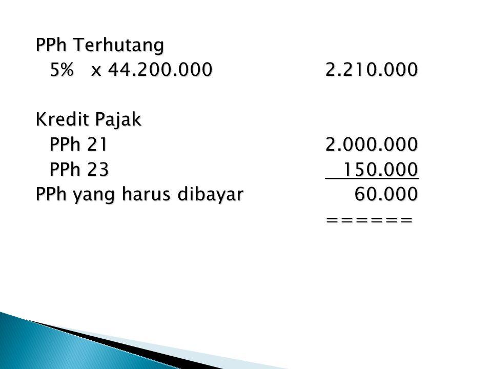 PPh Terhutang 5% x 44.200.0002.210.000 Kredit Pajak PPh 212.000.000 PPh 23 150.000 PPh yang harus dibayar 60.000 ======