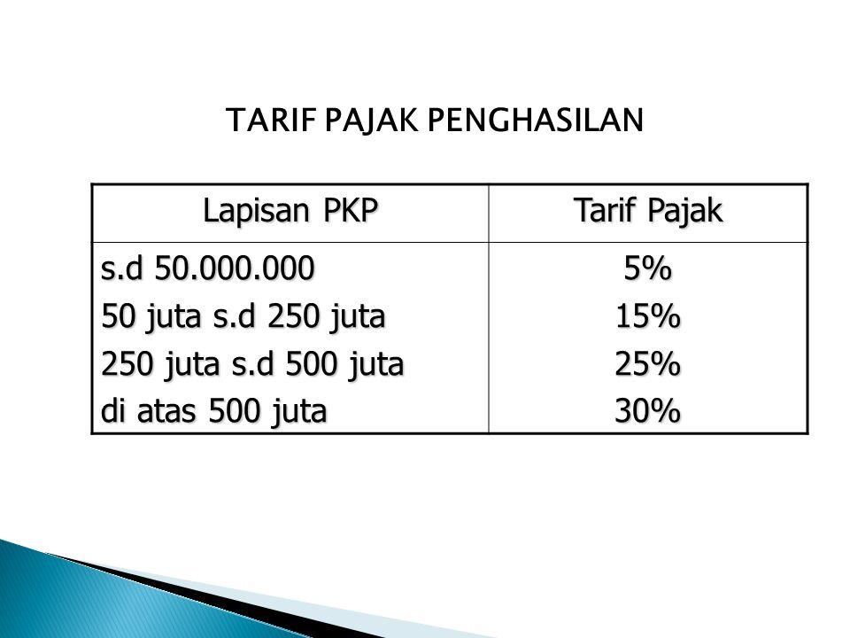 TARIF PAJAK PENGHASILAN Lapisan PKP Tarif Pajak s.d 50.000.000 50 juta s.d 250 juta 250 juta s.d 500 juta di atas 500 juta 5%15%25%30%