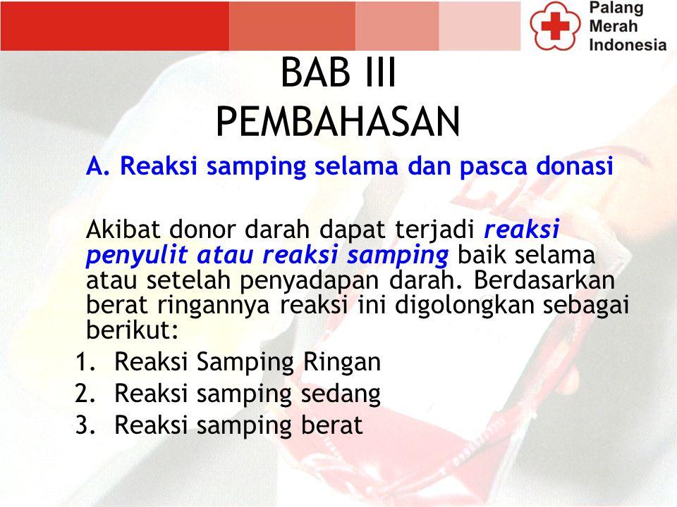 BAB III PEMBAHASAN A.