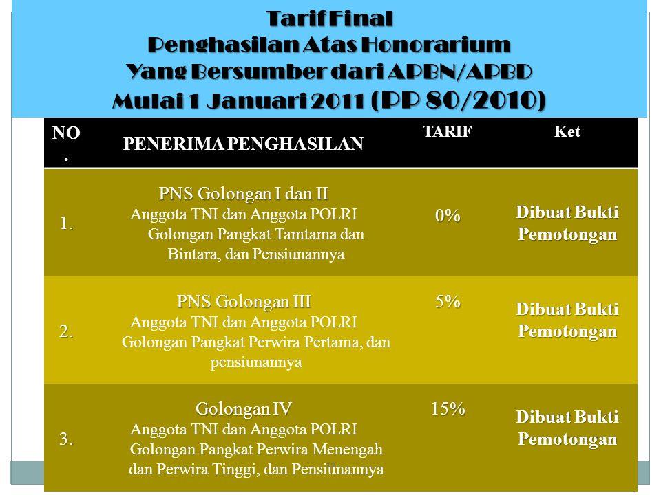 Tarif Final Penghasilan Atas Honorarium Yang Bersumber dari APBN/APBD Mulai 1 Januari 2011 (PP 80/2010) NO.