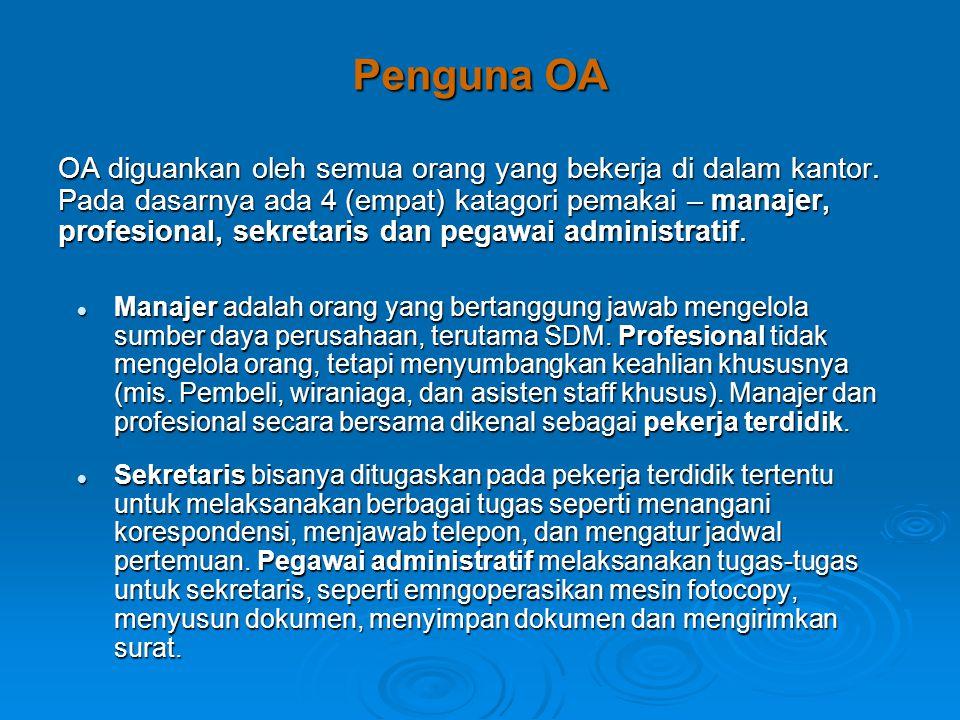 Aplikasi OA Non-komputer Aplikasi OA Berbasis komputer database Pemecah Masalah lain Pemecah Masalah Mengubah (process) Input Sumber daya fisik Output Sumber daya fisik lingkungan Perusahaan MODEL OA komunikasi informasi