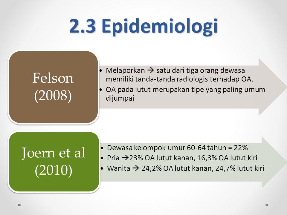 2.3 Epidemiologi Melaporkan  satu dari tiga orang dewasa memiliki tanda-tanda radiologis terhadap OA.