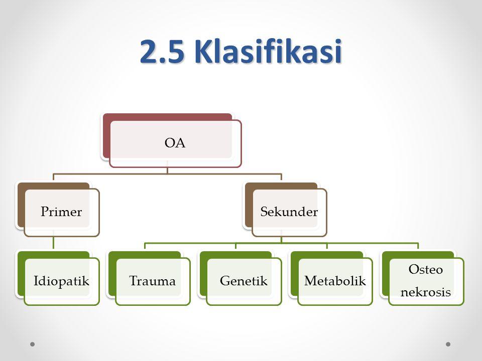 2.5 Klasifikasi OAPrimerIdiopatikSekunderTraumaGenetikMetabolik Osteo nekrosis
