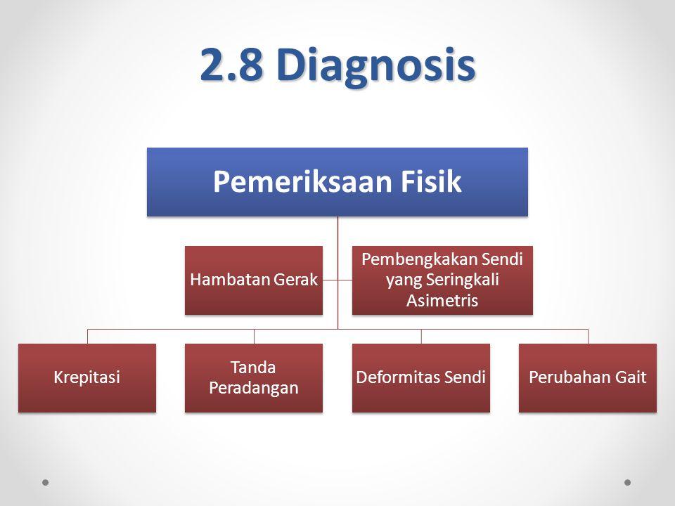 2.8 Diagnosis Pemeriksaan Fisik Krepitasi Tanda Peradangan Deformitas SendiPerubahan Gait Hambatan Gerak Pembengkakan Sendi yang Seringkali Asimetris