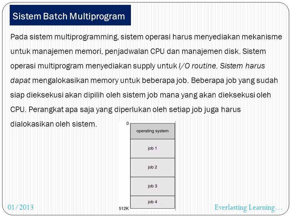Sistem Batch Multiprogram Beberapa job dikumpulkan oleh sistem operasi pada memory utama pada waktu yang sama. Kumpulan job ini merupakan bagian dari