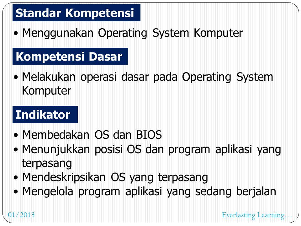Membedakan OS dan BIOS Menunjukkan posisi OS dan program aplikasi yang terpasang Mendeskripsikan OS yang terpasang Mengelola program aplikasi yang sedang berjalan Indikator Everlasting Learning…01/2013 Menggunakan Operating System Komputer Standar Kompetensi Melakukan operasi dasar pada Operating System Komputer Kompetensi Dasar