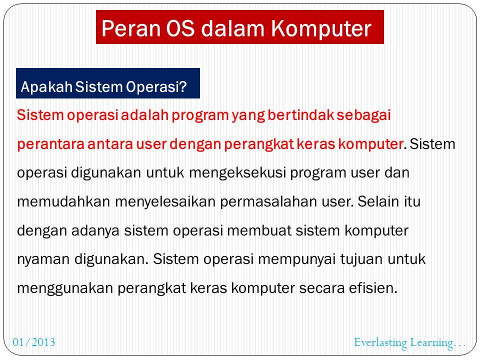 Mata Pelajaran Teknologi Informasi dan Komunikasi (TIK) OPERATING SYSTEM (OS) Saepul Kamaluddin Everlasting Learning…01/2013
