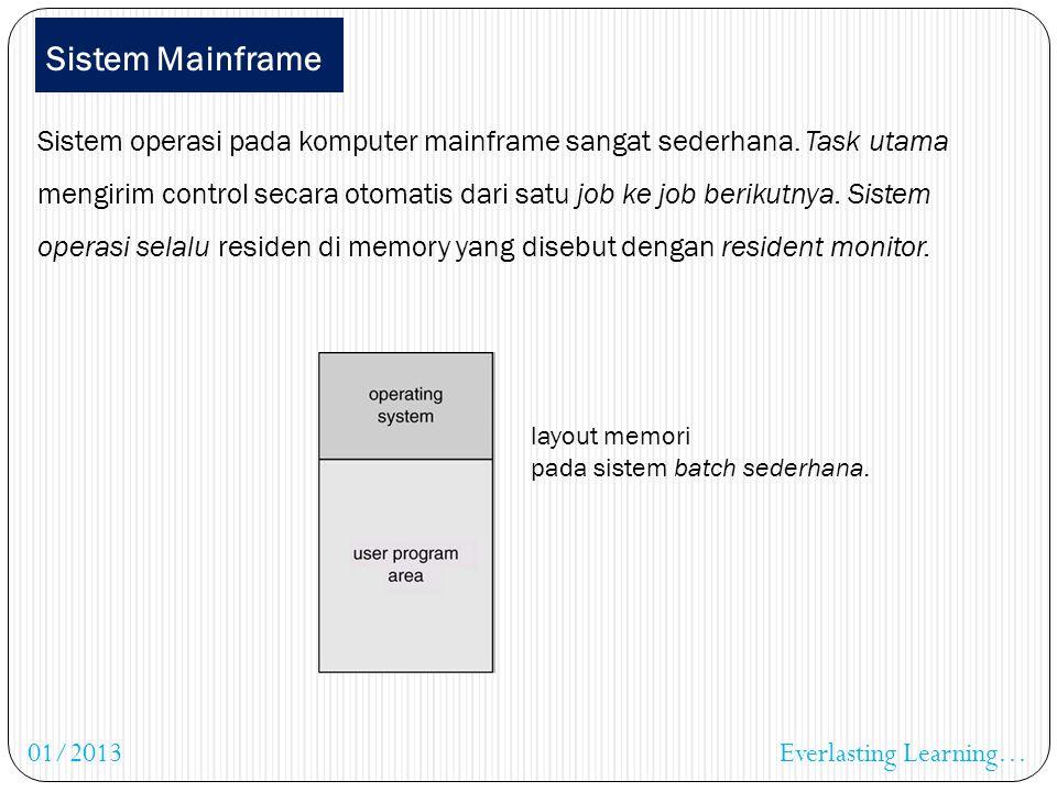 Sistem Mainframe Sistem komputer pendahulu secara fisik berbentuk mesin besar yang disebut sistem mainframe. Untuk menjalankan sistem ini dilakukan da
