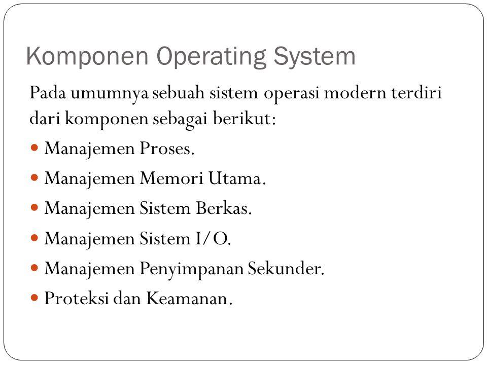 Komponen Operating System Pada umumnya sebuah sistem operasi modern terdiri dari komponen sebagai berikut: Manajemen Proses.