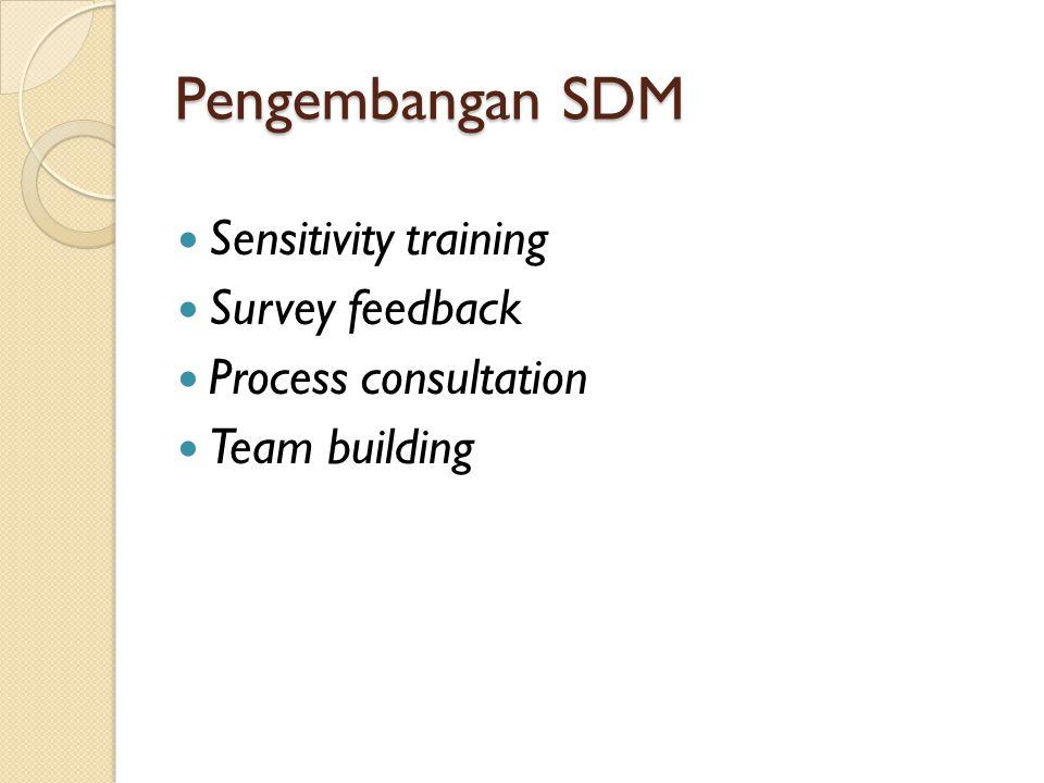 Pengembangan SDM Sensitivity training Survey feedback Process consultation Team building