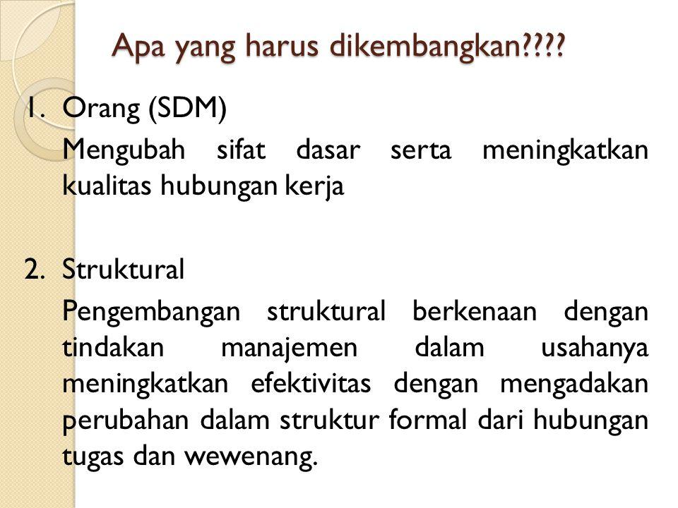 Apa yang harus dikembangkan???? 1.Orang (SDM) Mengubah sifat dasar serta meningkatkan kualitas hubungan kerja 2.Struktural Pengembangan struktural ber