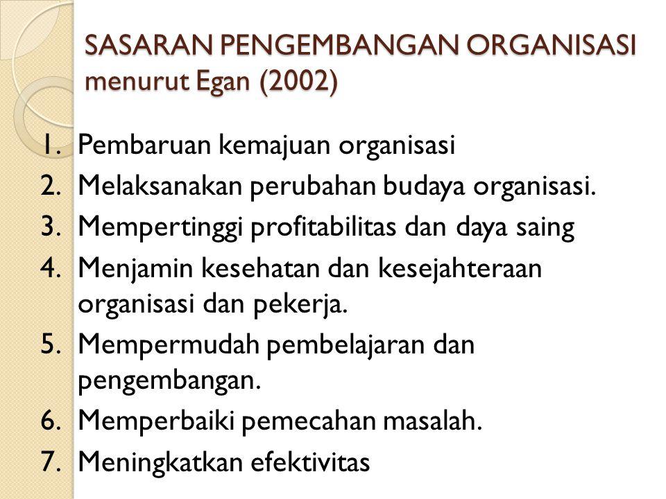 SASARAN PENGEMBANGAN ORGANISASI menurut Egan (2002) 1.Pembaruan kemajuan organisasi 2.Melaksanakan perubahan budaya organisasi. 3.Mempertinggi profita
