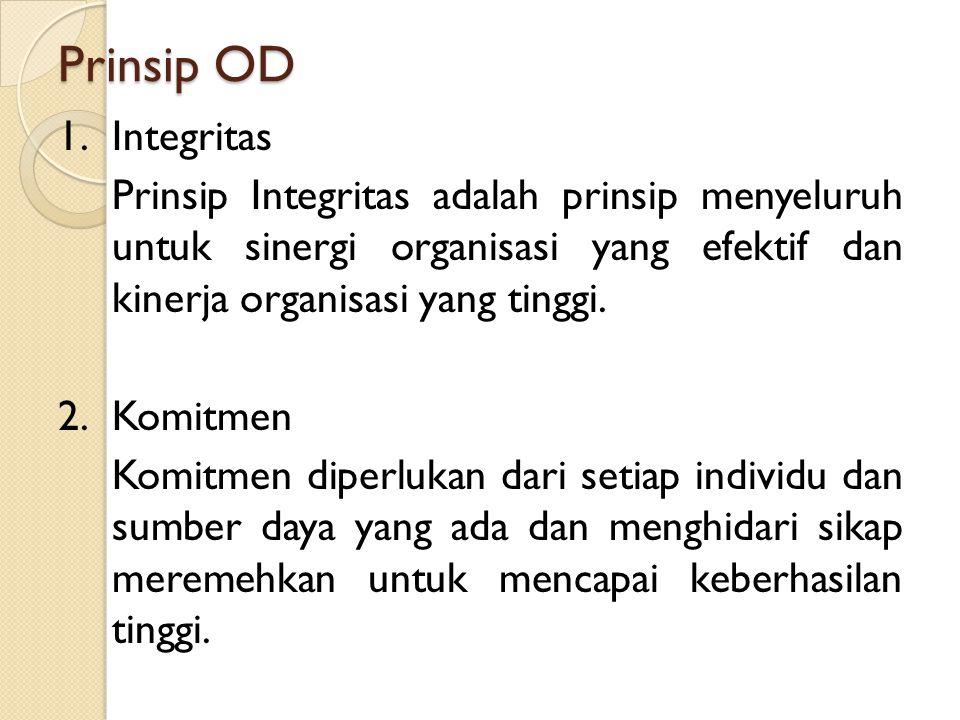 Prinsip OD 1.Integritas Prinsip Integritas adalah prinsip menyeluruh untuk sinergi organisasi yang efektif dan kinerja organisasi yang tinggi. 2.Komit