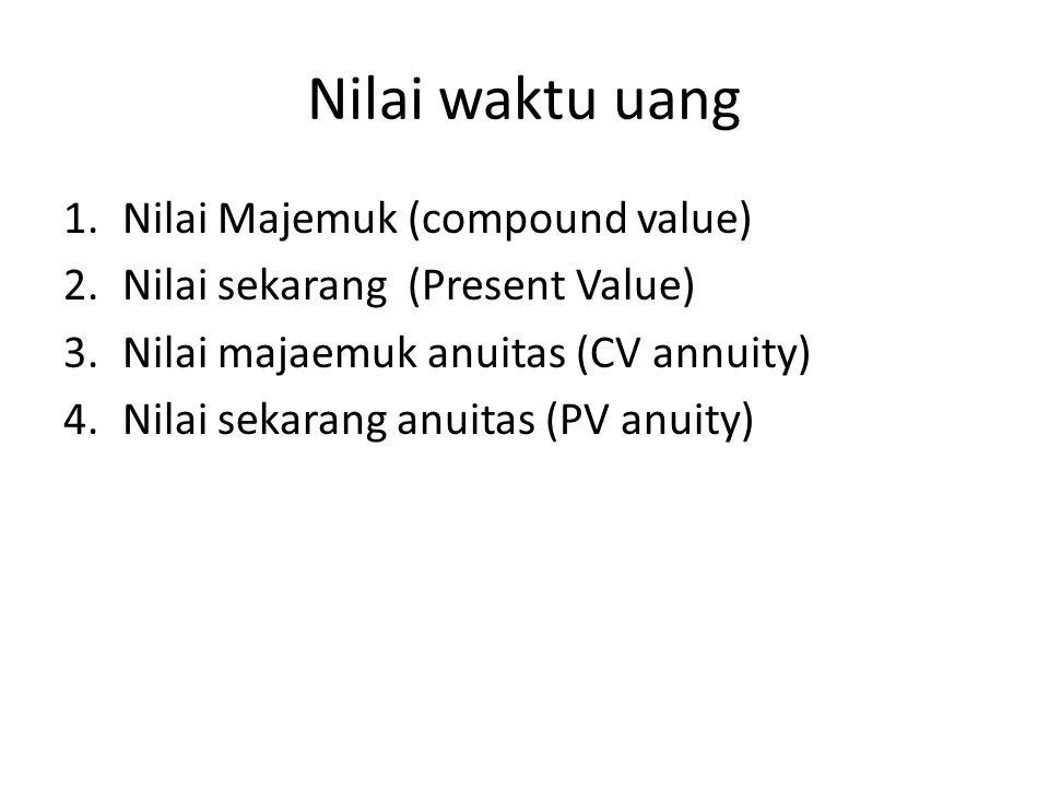 Nilai waktu uang 1.Nilai Majemuk (compound value) 2.Nilai sekarang (Present Value) 3.Nilai majaemuk anuitas (CV annuity) 4.Nilai sekarang anuitas (PV