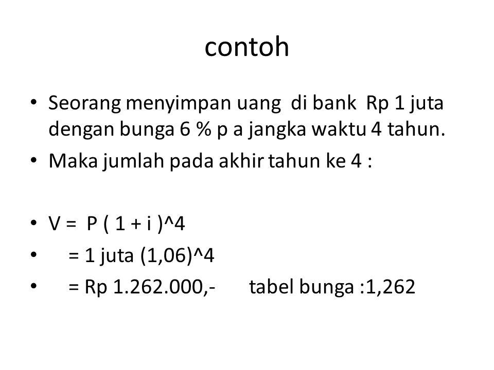 contoh Seorang menyimpan uang di bank Rp 1 juta dengan bunga 6 % p a jangka waktu 4 tahun. Maka jumlah pada akhir tahun ke 4 : V = P ( 1 + i )^4 = 1 j