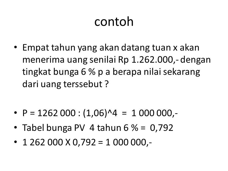 contoh Empat tahun yang akan datang tuan x akan menerima uang senilai Rp 1.262.000,- dengan tingkat bunga 6 % p a berapa nilai sekarang dari uang ters