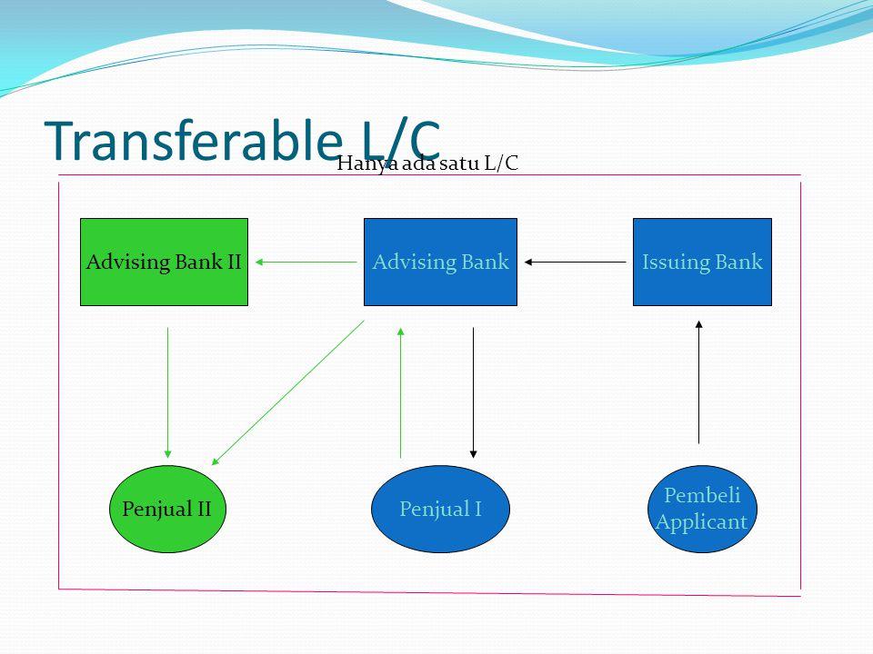 Transferable L/C Issuing BankAdvising Bank Penjual I Pembeli Applicant Penjual II Advising Bank II Hanya ada satu L/C