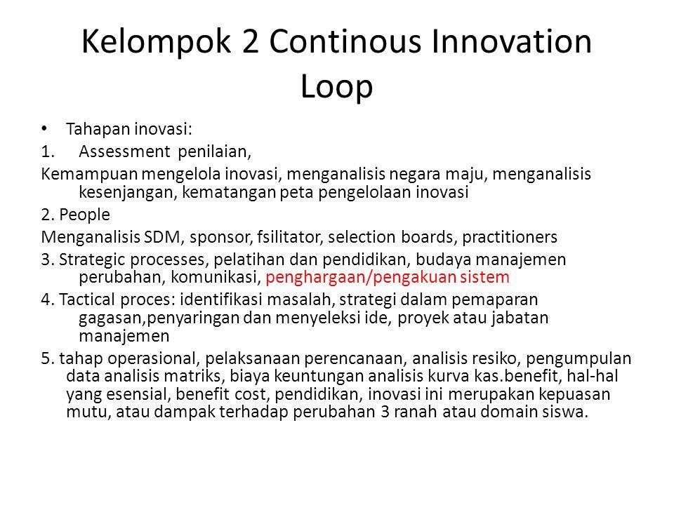Kelompok 2 Continous Innovation Loop Tahapan inovasi: 1.Assessment penilaian, Kemampuan mengelola inovasi, menganalisis negara maju, menganalisis kesenjangan, kematangan peta pengelolaan inovasi 2.