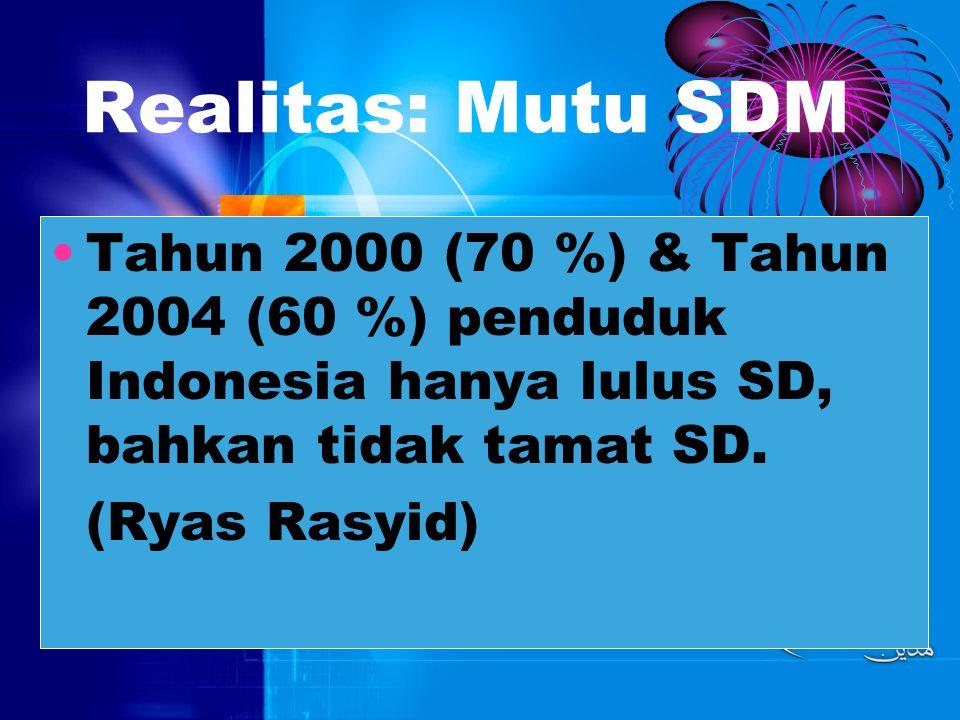 Realitas: BOM Kecemasan Publik. Di Indonesia terbanyak teror bom yang meledak setelah di Irak dan Afghanistan.