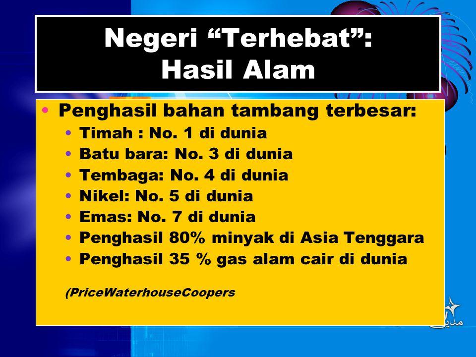 "Negeri yg ""Ter"" Bernama INDONESIA"