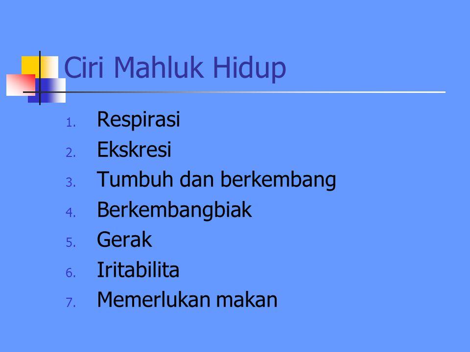 Ciri Mahluk Hidup 1. Respirasi 2. Ekskresi 3. Tumbuh dan berkembang 4. Berkembangbiak 5. Gerak 6. Iritabilita 7. Memerlukan makan